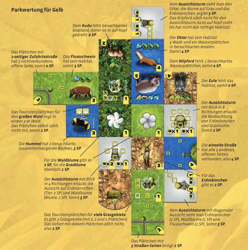 habitats mat